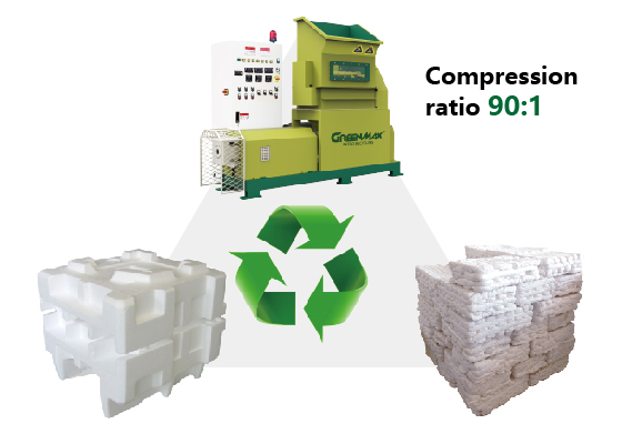 eps melting recycling
